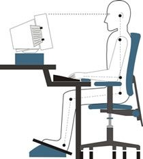 Análise Ergonômica do Trabalho (AET) e Capacitação de COERGO